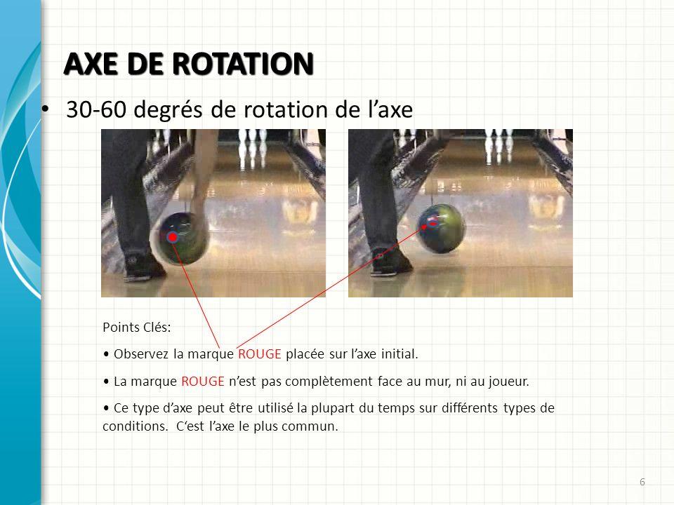 AXE DE ROTATION 30-60 degrés de rotation de laxe Points Clés: Observez la marque ROUGE placée sur laxe initial. La marque ROUGE nest pas complètement