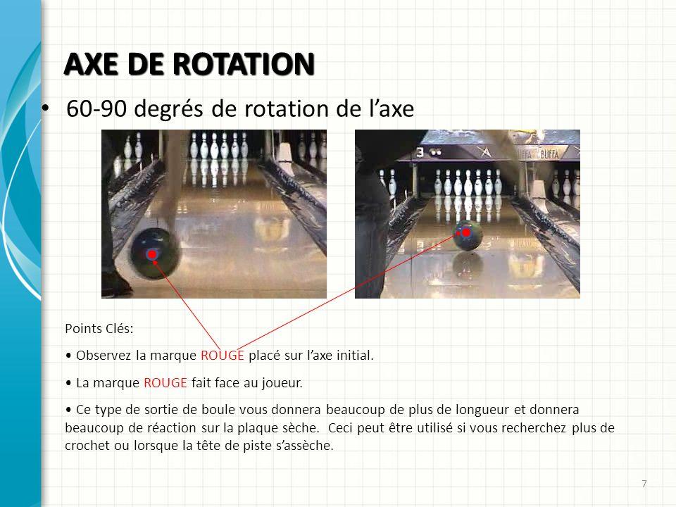 Points Clés: Observez la marque ROUGE placé sur laxe initial. La marque ROUGE fait face au joueur. Ce type de sortie de boule vous donnera beaucoup de