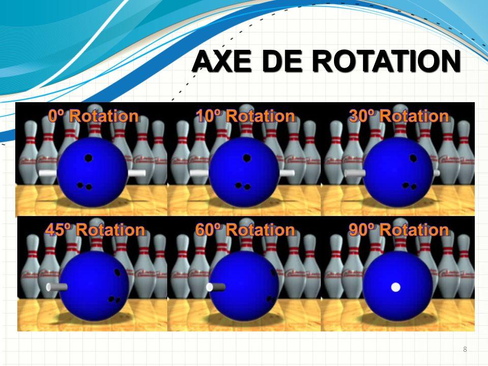 AXE DE ROTATION 8