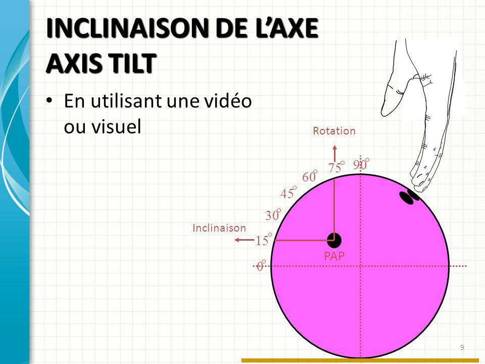 INCLINAISON DE LAXE AXIS TILT En utilisant une vidéo ou visuel PAP 90 45 30 60 15 75 0 Rotation Inclinaison 9