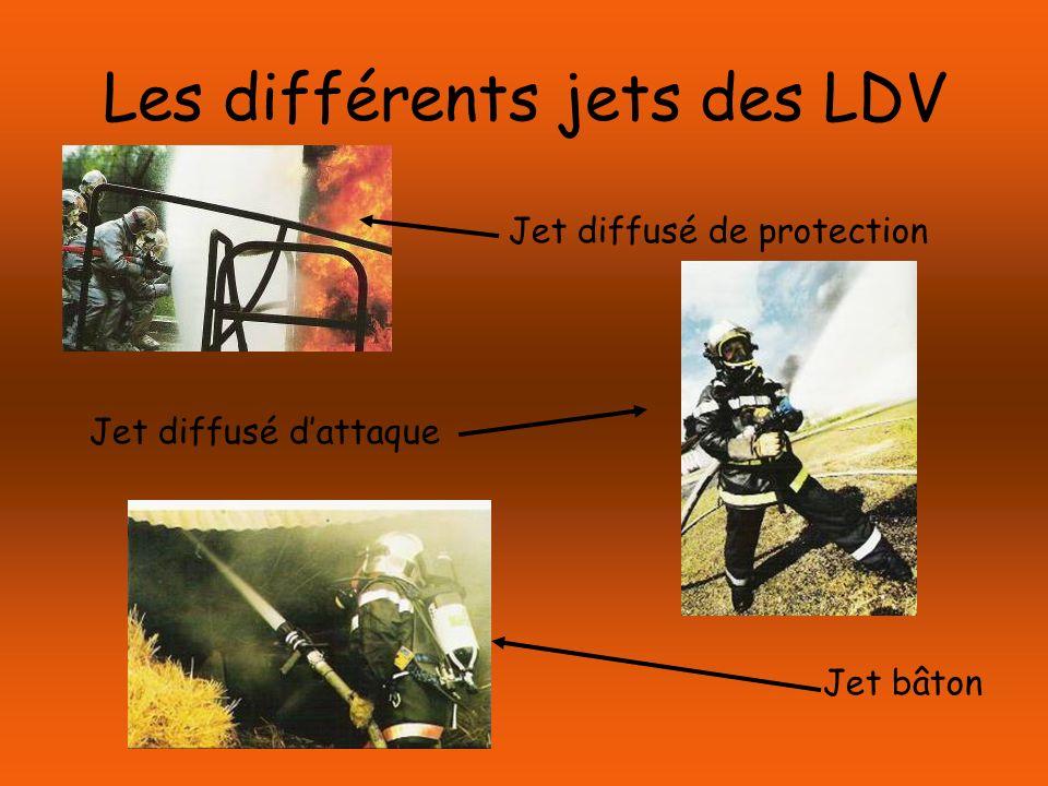 Les différents jets des LDV Un jet est utilisé exclusivement pour le déblai : la purge.