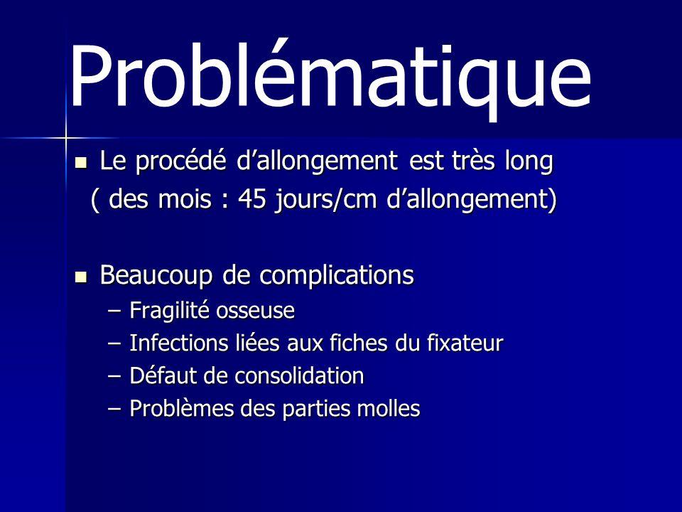 Phase de latence Phase dallongement Phase de consolidation Stimulation de lossification Raccourcir cette phase en augmentant la vitesse dallongement Solution ?