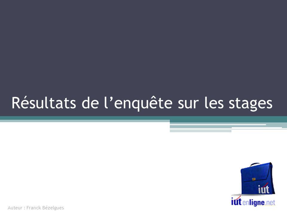 Sommaire Contexte de lenquête Bilan des réponses des étudiants déjà en stage Bilan des réponses des étudiants de 1 ère année 3 4 16 2 Auteur : Franck Bézelgues