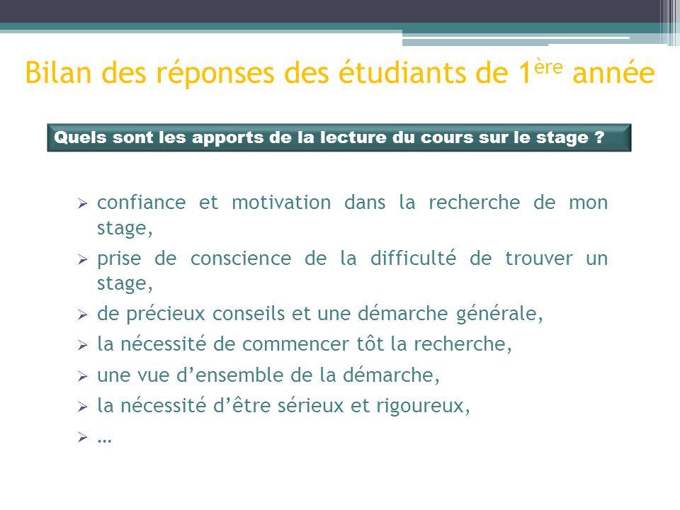 Quels sont les apports de la lecture du cours sur le stage .