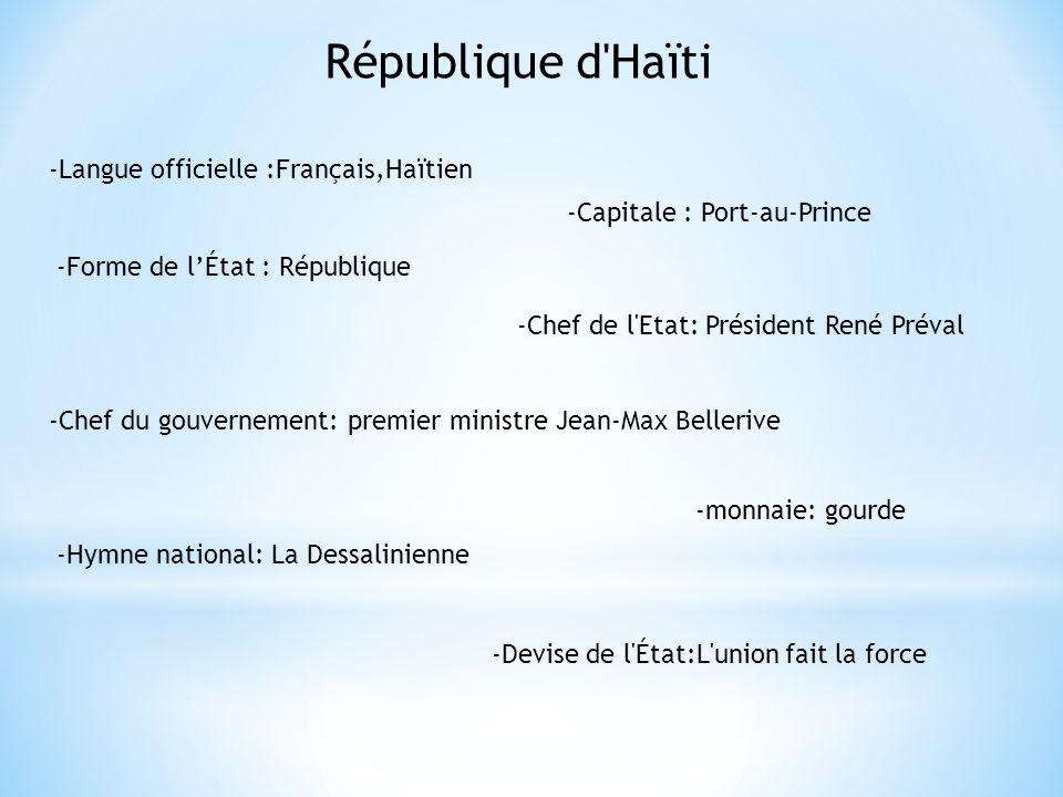 République d'Haïti -Langue officielle :Français,Haïtien -Capitale : Port-au-Prince -Forme de lÉtat : République -Chef de l'Etat: Président René Préval