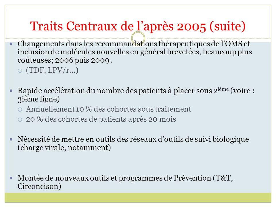 Traits Centraux de laprès 2005 (suite) Changements dans les recommandations thérapeutiques de lOMS et inclusion de molécules nouvelles en général brevetées, beaucoup plus coûteuses; 2006 puis 2009.
