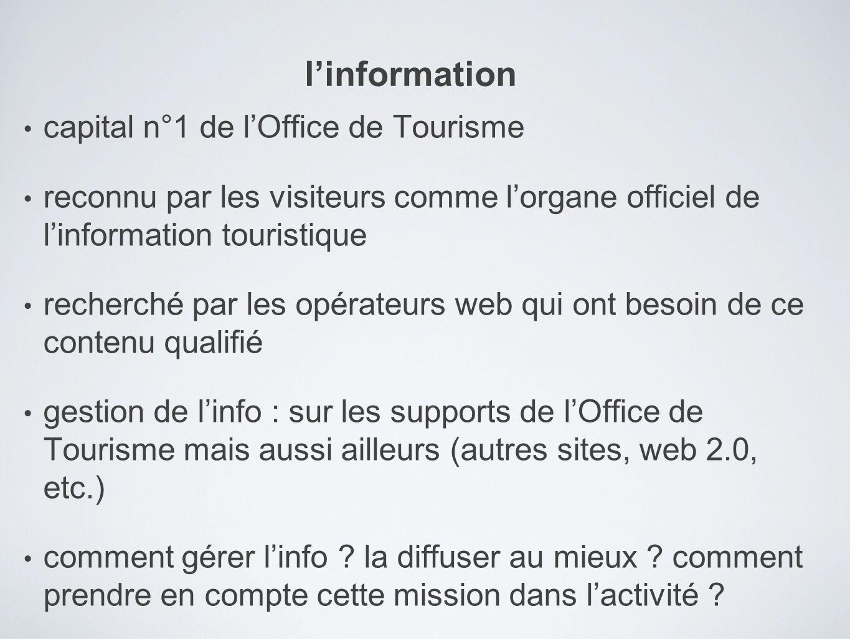 capital n°1 de lOffice de Tourisme reconnu par les visiteurs comme lorgane officiel de linformation touristique recherché par les opérateurs web qui o