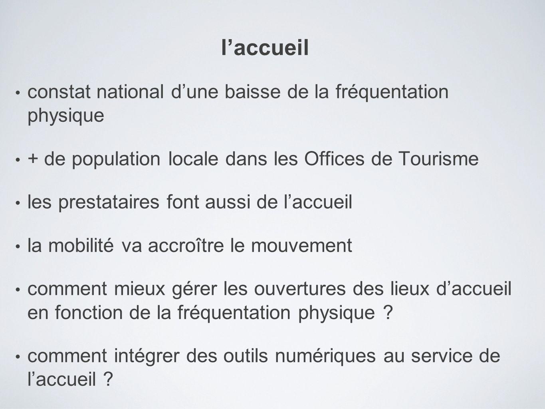 constat national dune baisse de la fréquentation physique + de population locale dans les Offices de Tourisme les prestataires font aussi de laccueil