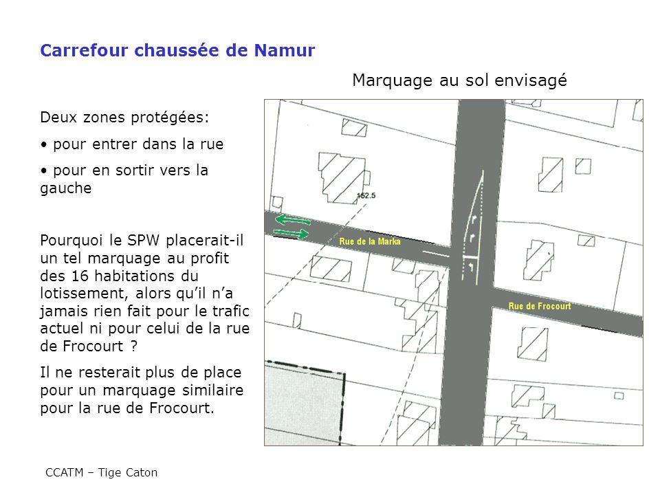 Carrefour chaussée de Namur Marquage au sol envisagé Deux zones protégées: pour entrer dans la rue pour en sortir vers la gauche Pourquoi le SPW place