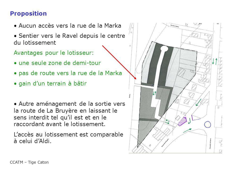 Proposition Aucun accès vers la rue de la Marka Sentier vers le Ravel depuis le centre du lotissement Avantages pour le lotisseur: une seule zone de d