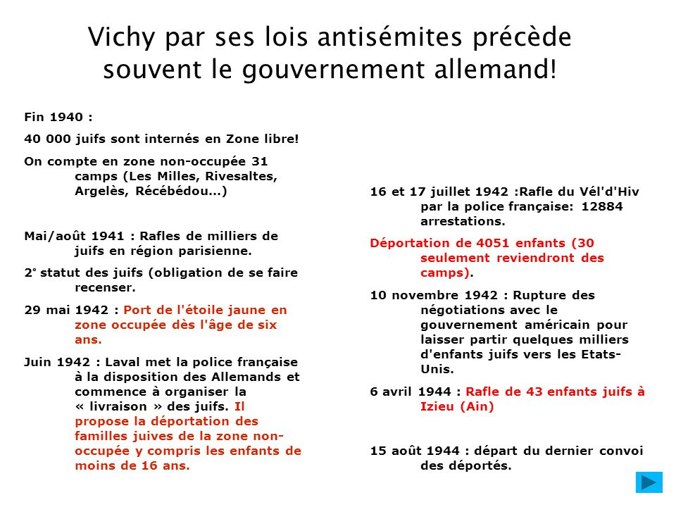 Vichy par ses lois antisémites précède souvent le gouvernement allemand! Fin 1940 : 40 000 juifs sont internés en Zone libre! On compte en zone non-oc