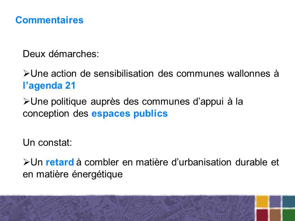 Commentaires Deux démarches: Une action de sensibilisation des communes wallonnes à lagenda 21 Une politique auprès des communes dappui à la conception des espaces publics Un constat: Un retard à combler en matière durbanisation durable et en matière énergétique