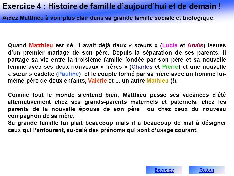 Quand Matthieu est né, il avait déjà deux « sœurs » (Lucie et Anaïs) issues dun premier mariage de son père. Depuis la séparation de ses parents, il p