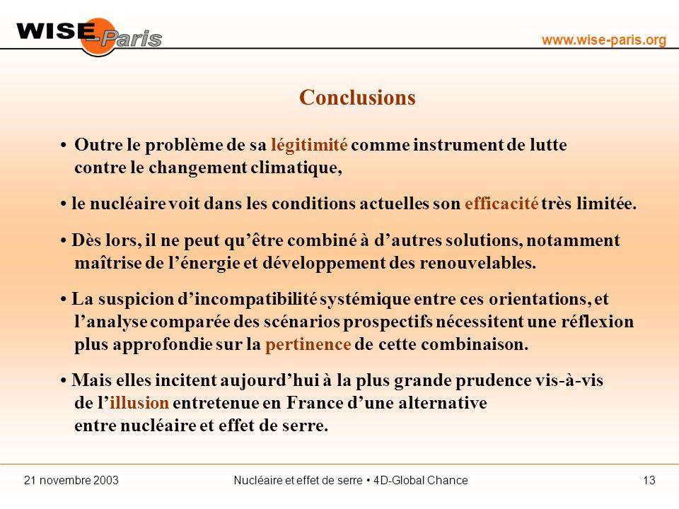 www.wise-paris.org Nucléaire et effet de serre 4D-Global Chance21 novembre 200313 Conclusions Outre le problème de sa légitimité comme instrument de lutte contre le changement climatique, le nucléaire voit dans les conditions actuelles son efficacité très limitée.