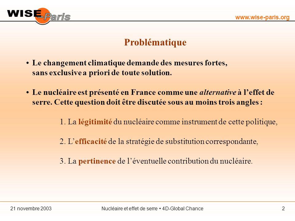 www.wise-paris.org Nucléaire et effet de serre 4D-Global Chance21 novembre 20032 Problématique Le changement climatique demande des mesures fortes, sans exclusive a priori de toute solution.