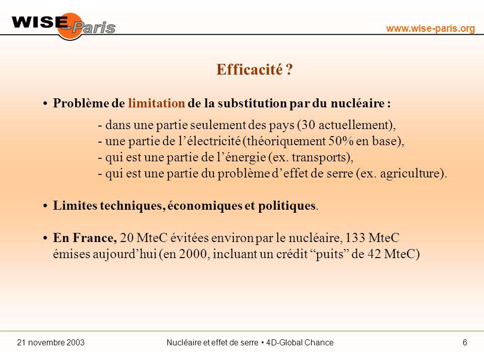 www.wise-paris.org Nucléaire et effet de serre 4D-Global Chance21 novembre 20036 Efficacité .