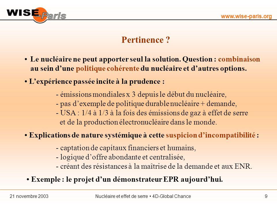 www.wise-paris.org Nucléaire et effet de serre 4D-Global Chance21 novembre 20039 Pertinence .