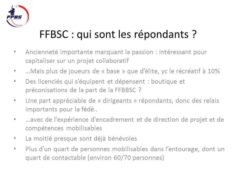 FFBSC : qui sont les répondants .