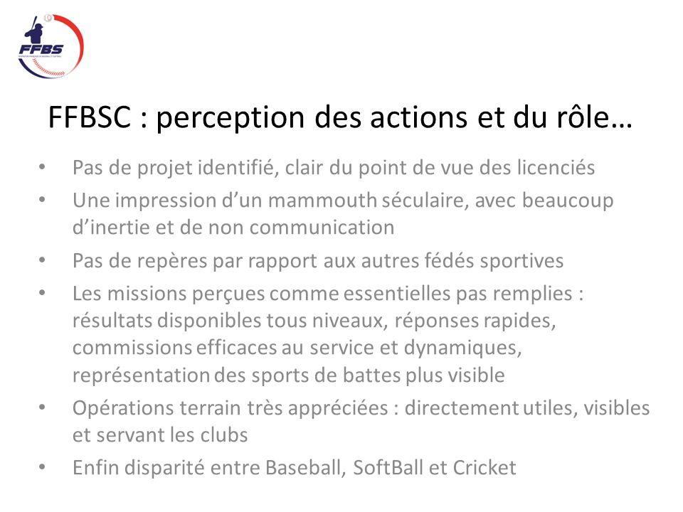 FFBSC : les outils et le site Internet Le site a vieilli et ne reflète ni lépoque, ni le dynamisme dune fédération (ie comme dautres sports sans doute) Un site qui semble tout faire mais qui finalement ne sert pas à la compréhension : où .