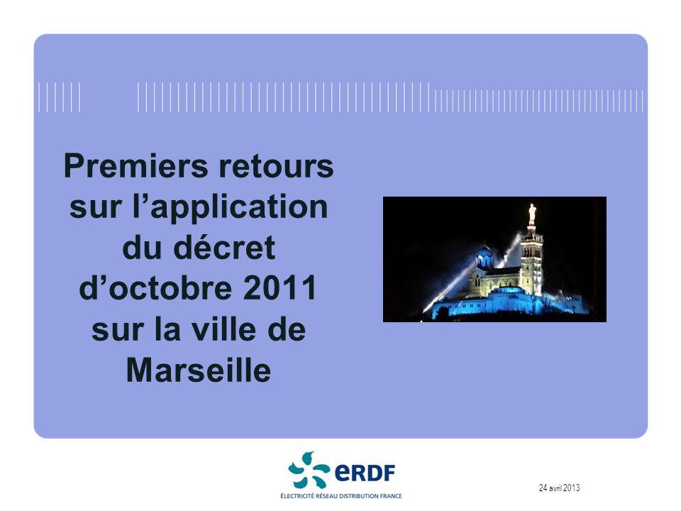 24 avril 2013 Premiers retours sur lapplication du décret doctobre 2011 sur la ville de Marseille
