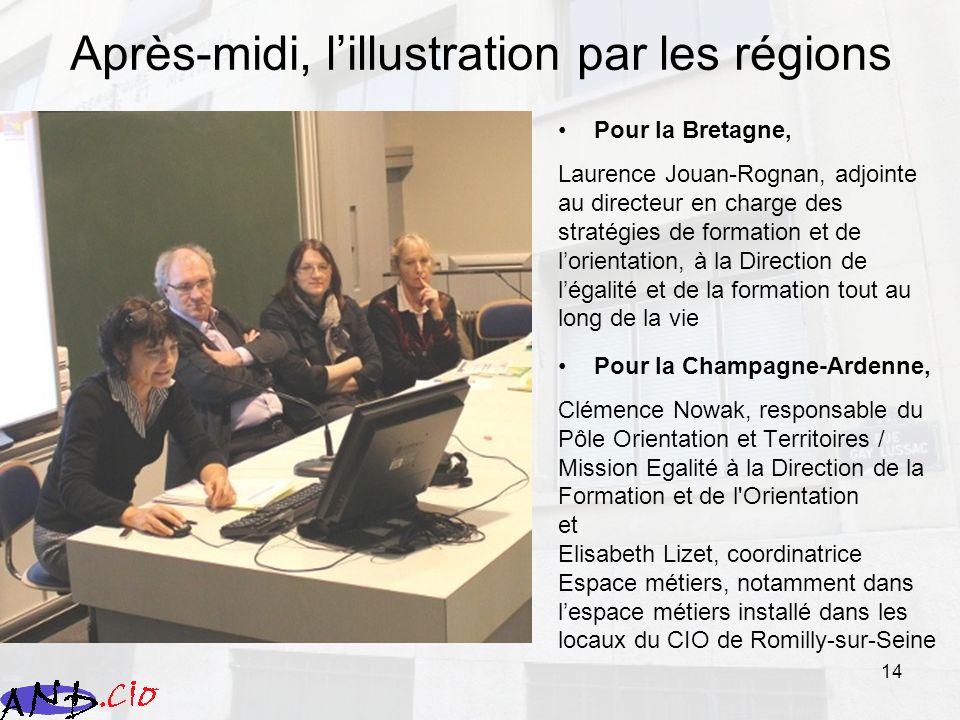 14 Après-midi, lillustration par les régions Pour la Bretagne, Laurence Jouan-Rognan, adjointe au directeur en charge des stratégies de formation et d