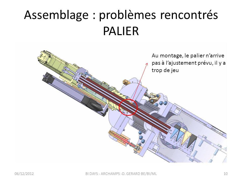 Assemblage : problèmes rencontrés PALIER Au montage, le palier narrive pas à lajustement prévu, il y a trop de jeu 06/12/201210BI DAYS - ARCHAMPS -D.