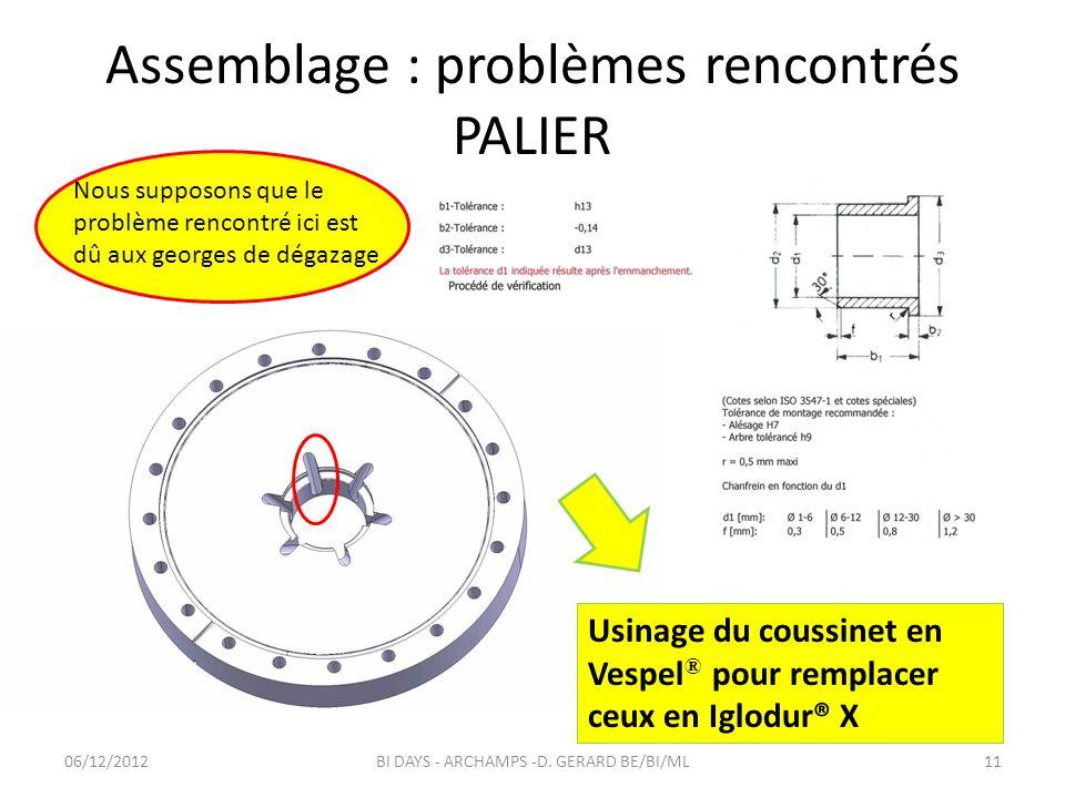 Assemblage : problèmes rencontrés PALIER Usinage du coussinet en Vespel ® pour remplacer ceux en Iglodur® X Nous supposons que le problème rencontré i
