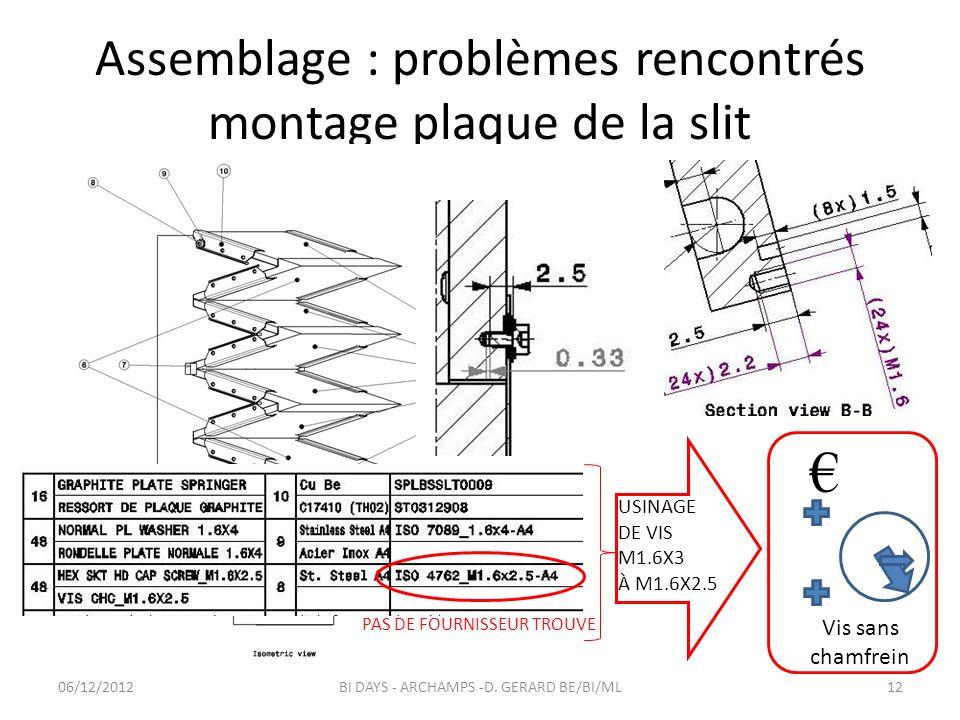 Assemblage : problèmes rencontrés montage plaque de la slit PAS DE FOURNISSEUR TROUVE USINAGE DE VIS M1.6X3 À M1.6X2.5 Vis sans chamfrein 06/12/201212BI DAYS - ARCHAMPS -D.
