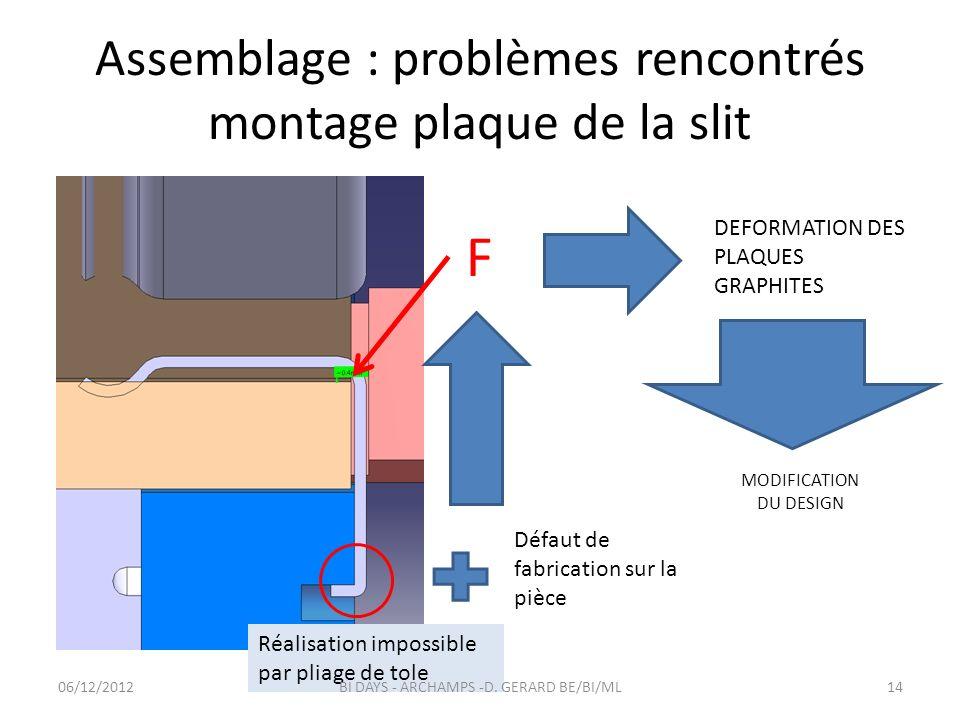 Assemblage : problèmes rencontrés montage plaque de la slit Défaut de fabrication sur la pièce F Réalisation impossible par pliage de tole DEFORMATION