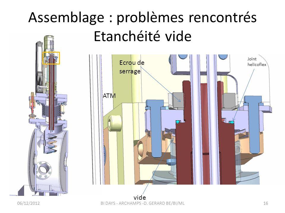 Assemblage : problèmes rencontrés Etanchéité vide Joint helicoflex vide ATM Ecrou de serrage 06/12/201216BI DAYS - ARCHAMPS -D. GERARD BE/BI/ML