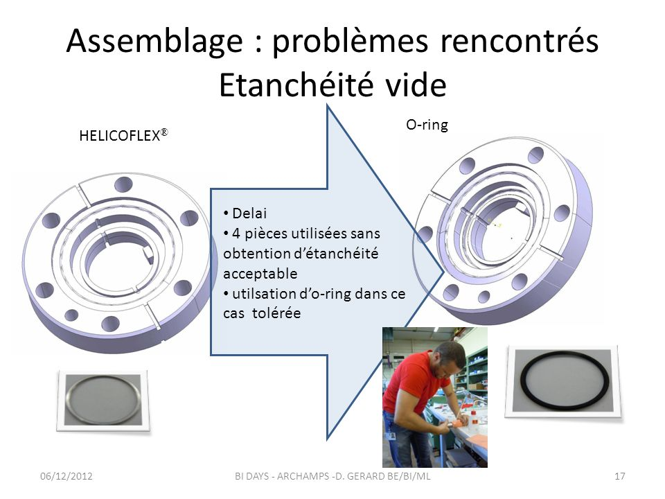 Assemblage : problèmes rencontrés Etanchéité vide HELICOFLEX ® O-ring Delai 4 pièces utilisées sans obtention détanchéité acceptable utilsation do-ring dans ce cas tolérée 06/12/201217BI DAYS - ARCHAMPS -D.