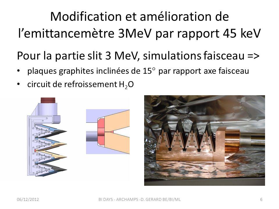 Modification et amélioration de lemittancemètre 3MeV par rapport 45 keV Pour la partie slit 3 MeV, simulations faisceau => plaques graphites inclinées de 15 ° par rapport axe faisceau circuit de refroissement H 2 O 06/12/20126BI DAYS - ARCHAMPS -D.