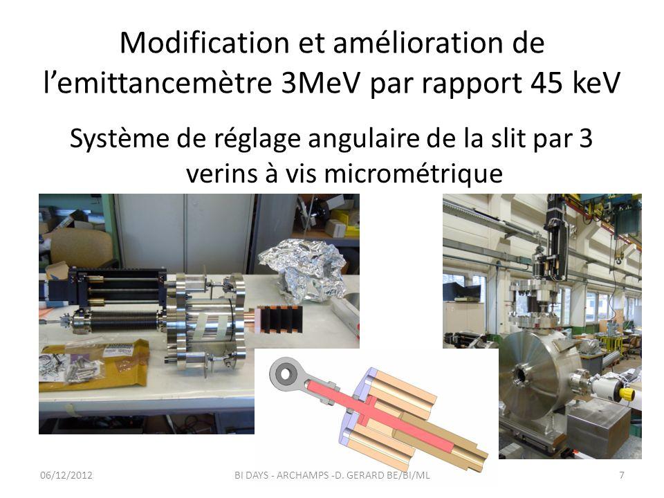 CONCLUSIONS Les améliorations par rapport aux design 45 keV sont concluantes Les problèmes rencontrés sont résolus mais avec un impact sur notre planning Statut : – Slit 3 Mev: livrée – Sem-grid (carbone): en cours dassemblage 06/12/201218BI DAYS - ARCHAMPS -D.
