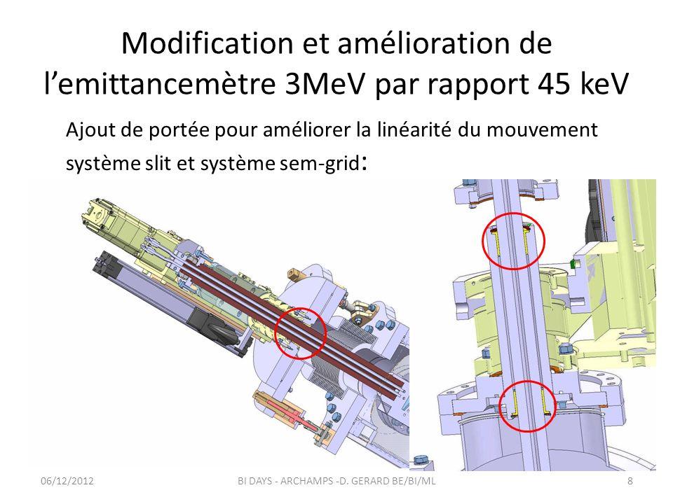 Ajout de portée pour améliorer la linéarité du mouvement système slit et système sem-grid : Modification et amélioration de lemittancemètre 3MeV par rapport 45 keV 06/12/20128BI DAYS - ARCHAMPS -D.