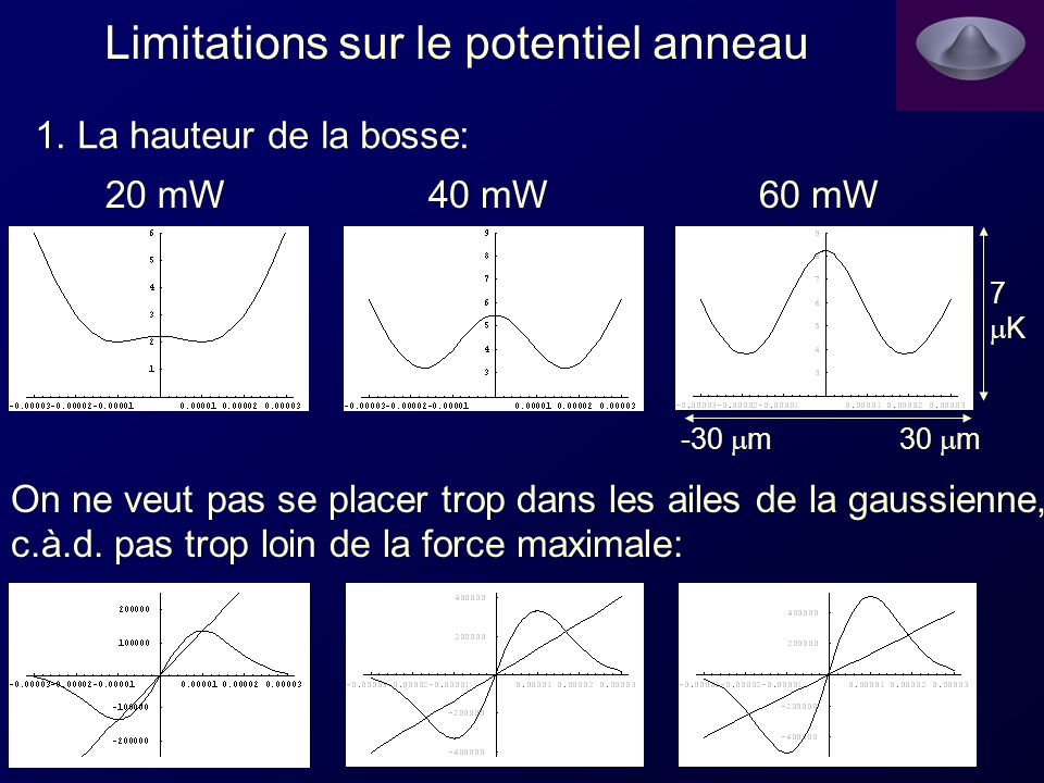 Limitations sur le potentiel anneau 60 mW40 mW20 mW -30 m 30 m 7 K On ne veut pas se placer trop dans les ailes de la gaussienne, c.à.d. pas trop loin