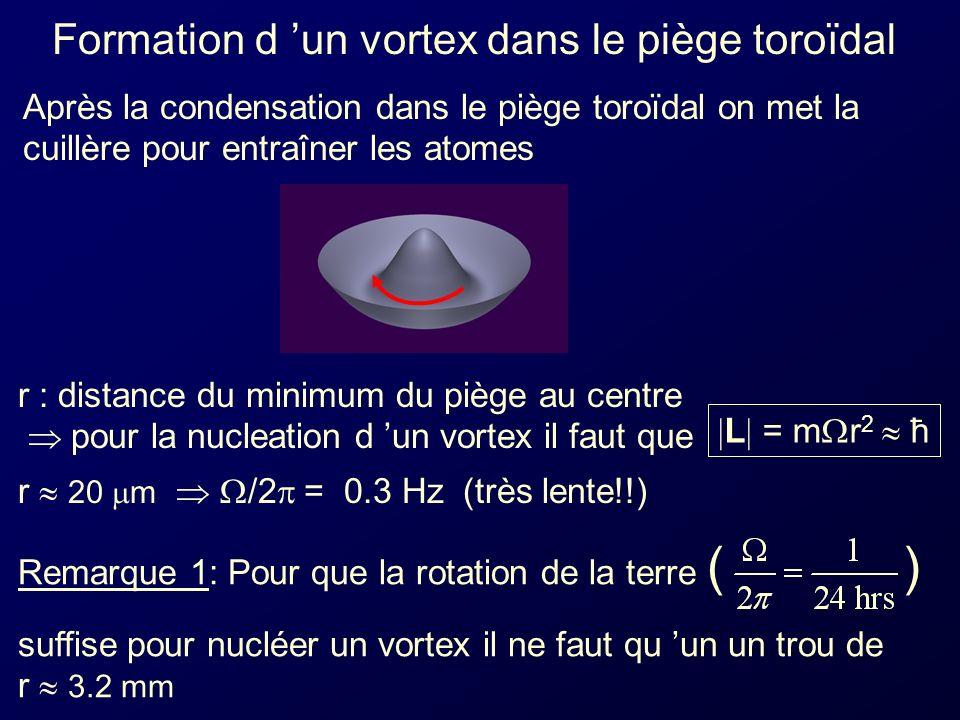Formation d un vortex dans le piège toroïdal Après la condensation dans le piège toroïdal on met la cuillère pour entraîner les atomes L = m r 2 ħ r : distance du minimum du piège au centre pour la nucleation d un vortex il faut que r 20 m /2 = 0.3 Hz (très lente!!) Remarque 1: Pour que la rotation de la terre ( ) suffise pour nucléer un vortex il ne faut qu un un trou de r 3.2 mm