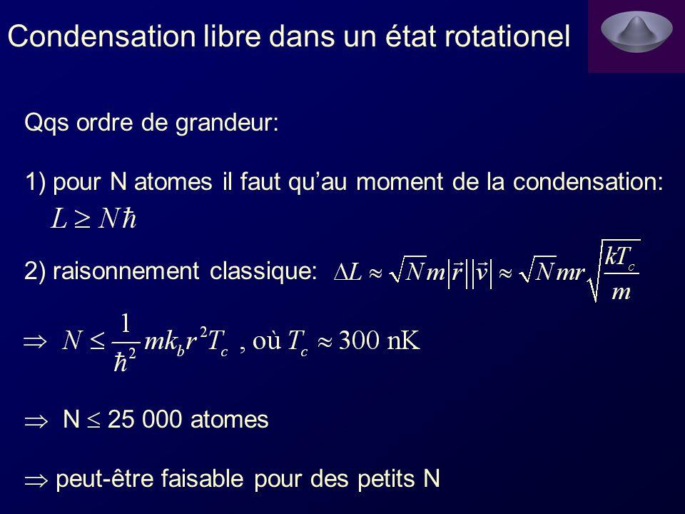 Condensation libre dans un état rotationel Qqs ordre de grandeur: 1) pour N atomes il faut quau moment de la condensation: 2) raisonnement classique: N 25 000 atomes peut-être faisable pour des petits N