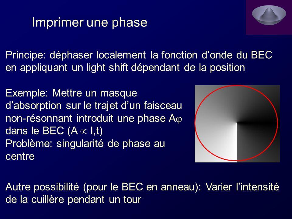 Imprimer une phase Principe: déphaser localement la fonction donde du BEC en appliquant un light shift dépendant de la position Exemple: Mettre un masque dabsorption sur le trajet dun faisceau non-résonnant introduit une phase A dans le BEC (A I,t) Problème: singularité de phase au centre Autre possibilité (pour le BEC en anneau): Varier lintensité de la cuillère pendant un tour