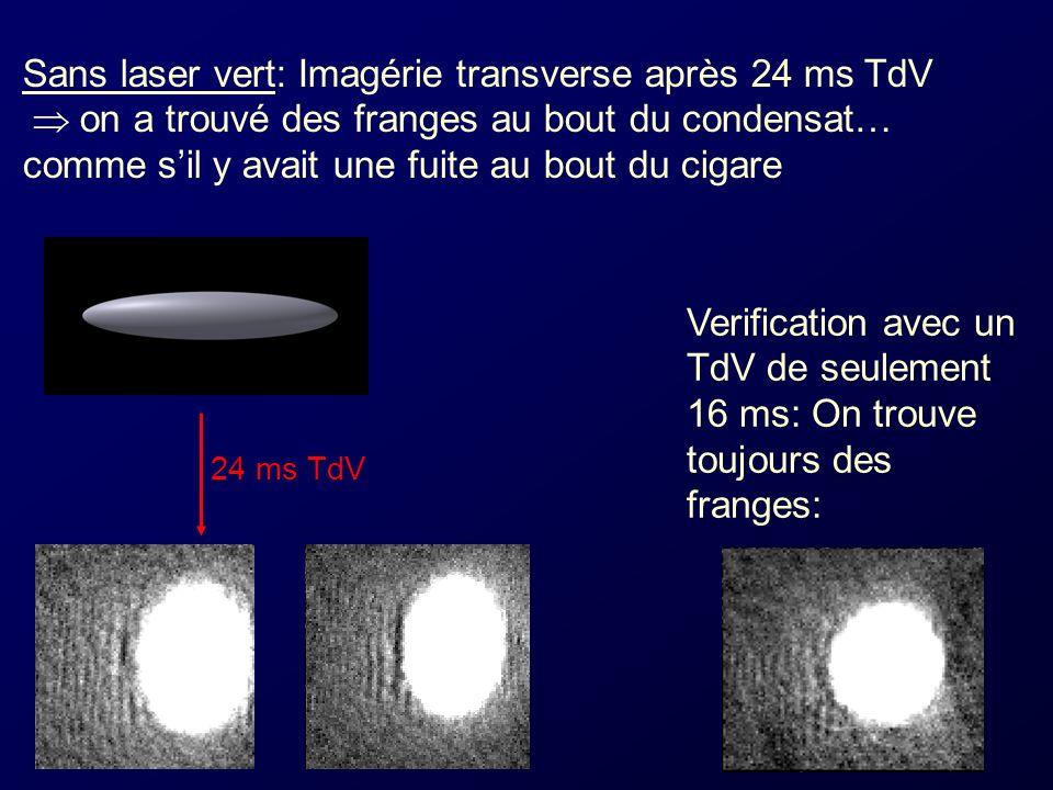 Sans laser vert: Imagérie transverse après 24 ms TdV on a trouvé des franges au bout du condensat… comme sil y avait une fuite au bout du cigare 24 ms TdV Verification avec un TdV de seulement 16 ms: On trouve toujours des franges: