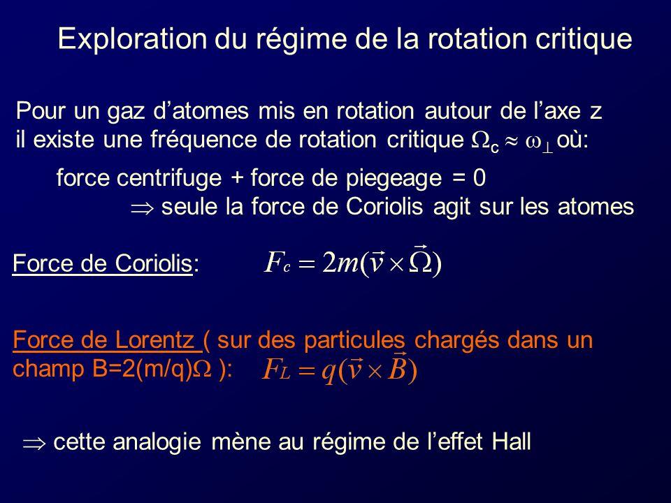 Exploration du régime de la rotation critique force centrifuge + force de piegeage = 0 seule la force de Coriolis agit sur les atomes Force de Coriolis: Force de Lorentz ( sur des particules chargés dans un champ B=2(m/q) ): cette analogie mène au régime de leffet Hall Pour un gaz datomes mis en rotation autour de laxe z il existe une fréquence de rotation critique c où: