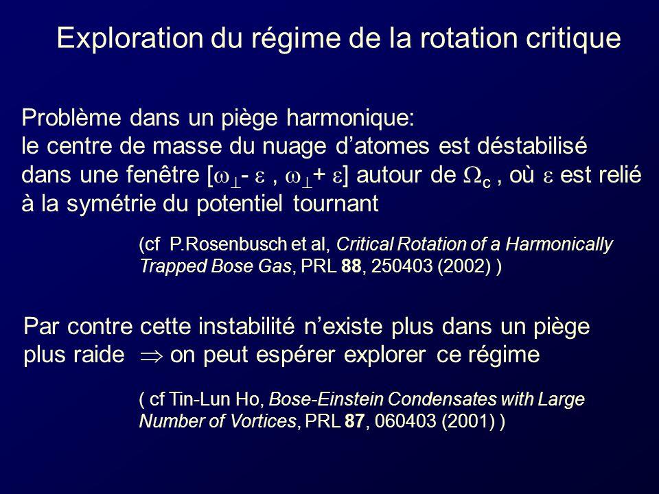Exploration du régime de la rotation critique Problème dans un piège harmonique: le centre de masse du nuage datomes est déstabilisé dans une fenêtre [ -, + ] autour de c, où est relié à la symétrie du potentiel tournant (cf P.Rosenbusch et al, Critical Rotation of a Harmonically Trapped Bose Gas, PRL 88, 250403 (2002) ) Par contre cette instabilité nexiste plus dans un piège plus raide on peut espérer explorer ce régime ( cf Tin-Lun Ho, Bose-Einstein Condensates with Large Number of Vortices, PRL 87, 060403 (2001) )
