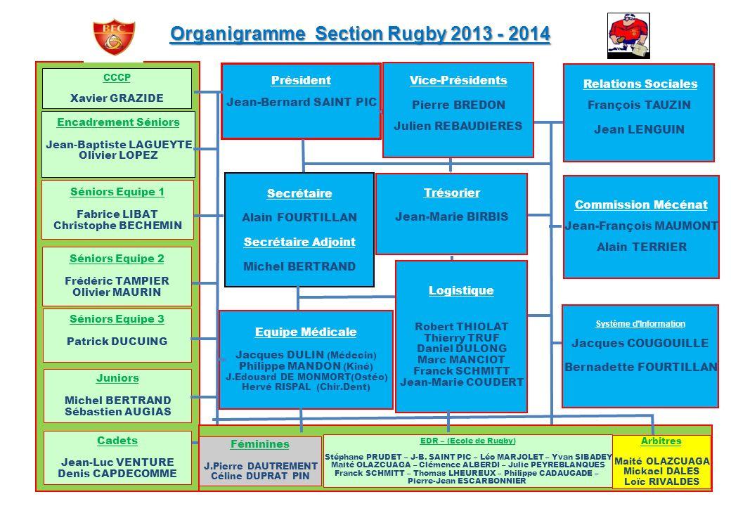 Organigramme Section Rugby 2013 - 2014 Coordonateur Vincent Herbst Pole Jeune Dirigeant responsable Pole Gabriel Brousse Pole Fédérale 2 Dirigeant res