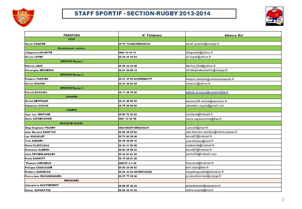 3 STAFF SPORTIF - SECTION-RUGBY 2013-2014 FONCTIONN° Téléphone Adresse Mel CCCP Xavier GRAZIDE06 70 714368/0556236124 xavier.grazide@orange.fr Encadre