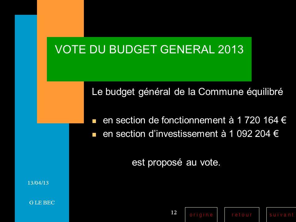 r e t o u rs u i v a n to r i g i n e 13/04/13 VOTE DU BUDGET GENERAL 2013 Le budget général de la Commune équilibré en section de fonctionnement à 1 720 164 en section dinvestissement à 1 092 204 est proposé au vote.