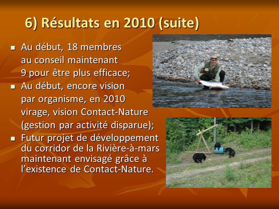 6) Résultats en 2010 (suite) Au début, 18 membres Au début, 18 membres au conseil maintenant 9 pour être plus efficace; Au début, encore vision Au déb