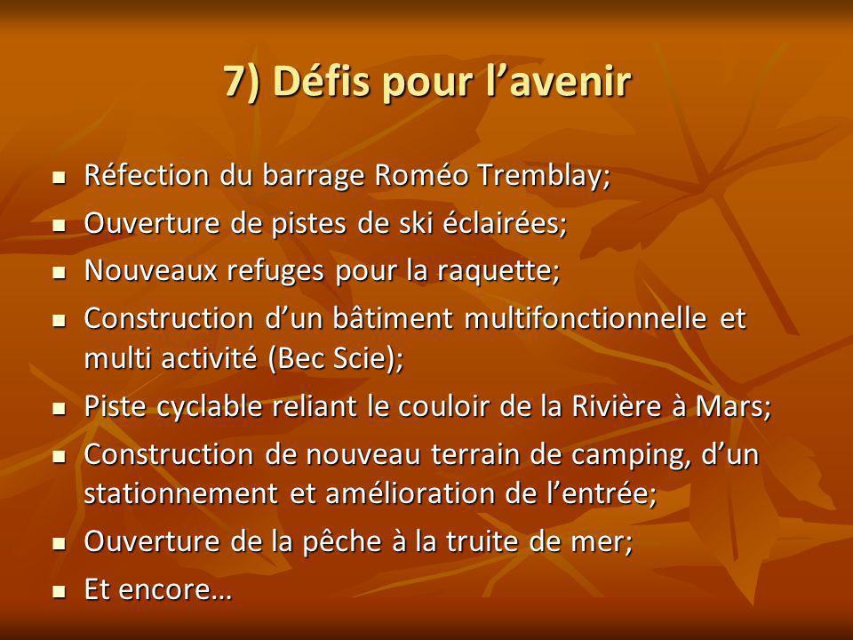 7) Défis pour lavenir Réfection du barrage Roméo Tremblay; Réfection du barrage Roméo Tremblay; Ouverture de pistes de ski éclairées; Ouverture de pis