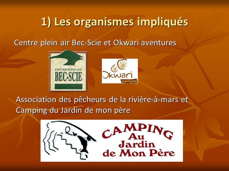 1) Les organismes impliqués Centre plein air Bec-Scie et Okwari aventures Association des pêcheurs de la rivière-à-mars et Camping du Jardin de mon pè