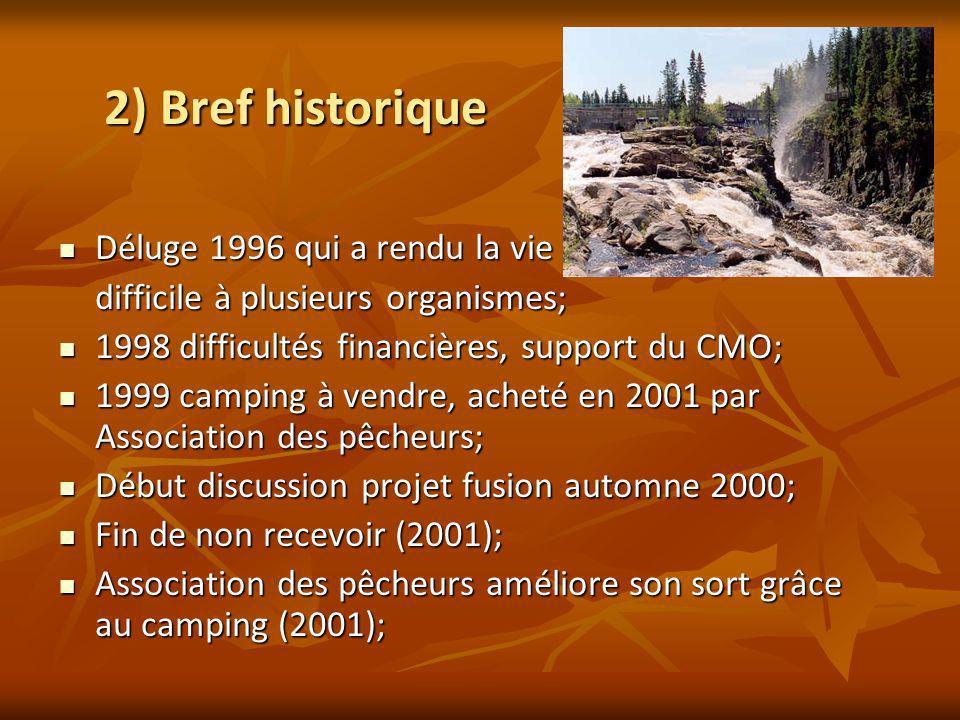 2) Bref historique Déluge 1996 qui a rendu la vie Déluge 1996 qui a rendu la vie difficile à plusieurs organismes; 1998 difficultés financières, suppo