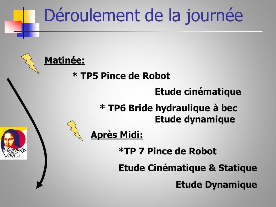 Déroulement de la journée Matinée: * TP5 Pince de Robot Etude cinématique * TP6 Bride hydraulique à bec Etude dynamique Après Midi: *TP 7 Pince de Robot Etude Cinématique & Statique Etude Dynamique