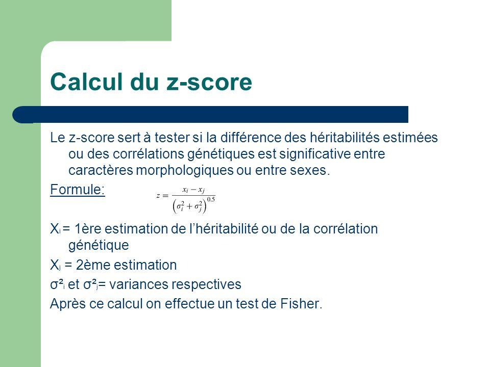Calcul du z-score Le z-score sert à tester si la différence des héritabilités estimées ou des corrélations génétiques est significative entre caractères morphologiques ou entre sexes.